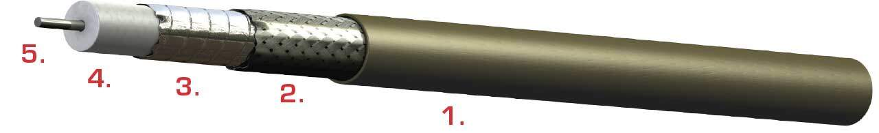 Flexible Microwave Cable: 50 Ohm Microwave Coaxial Cable | HH85295F
