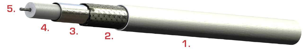 50 Ohm Coaxial Cable (RG316 Coax Equivelant) | S31601 PIC & Wire