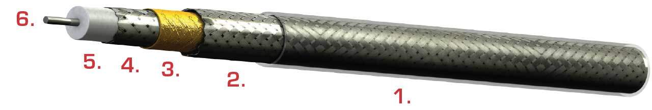 Low Loss 50 Ohm Coaxial Cable | Durable, Mil-Spec Standards | S67163